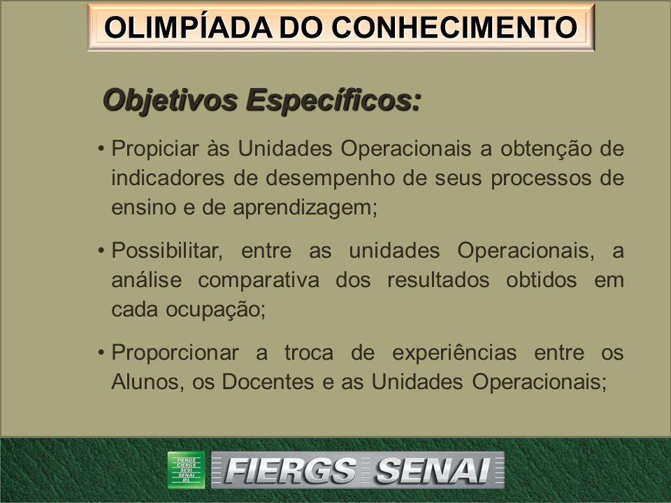 OLIMPÍADA DO CONHECIMENTO Propiciar às Unidades Operacionais a obtenção de indicadores de desempenho de seus processos de ensino e de aprendizagem; Po