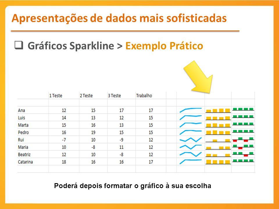 Gráficos Sparkline > Exemplo Prático Apresentações de dados mais sofisticadas Poderá depois formatar o gráfico à sua escolha