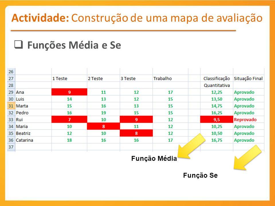Actividade: Construção de uma mapa de avaliação Funções Média e Se Função Média Função Se