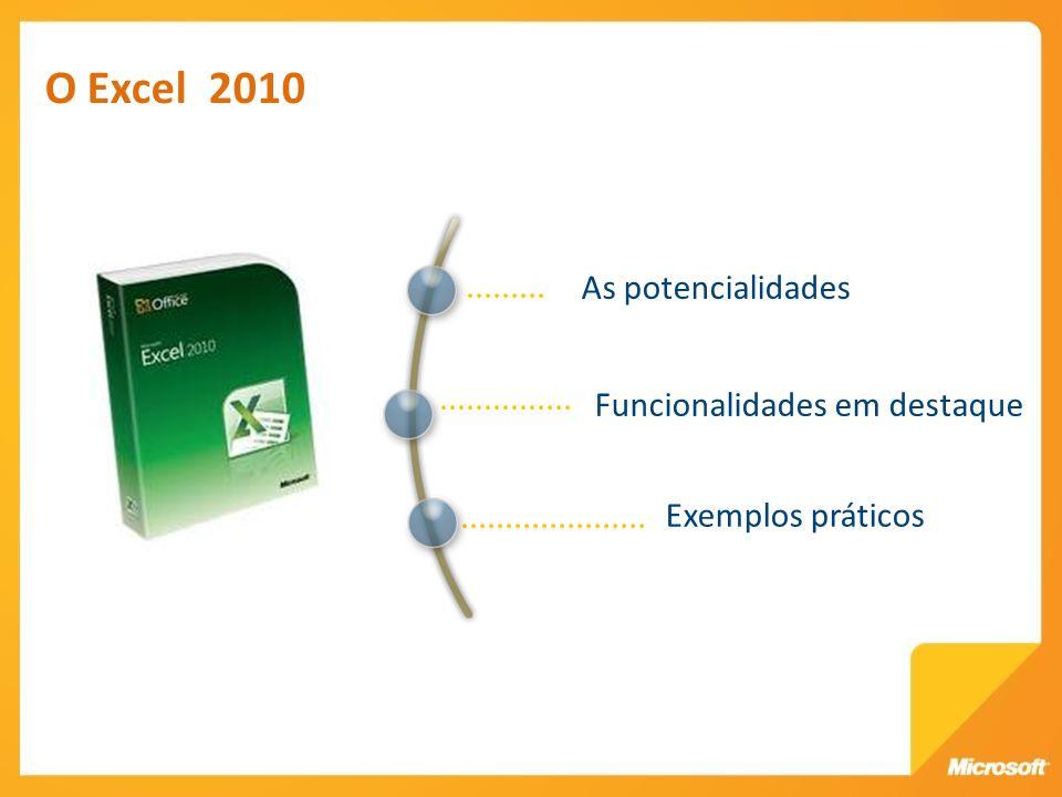 As potencialidades O Excel 2010 Funcionalidades em destaque Exemplos práticos