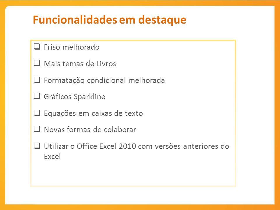 Funcionalidades em destaque Friso melhorado Mais temas de Livros Formatação condicional melhorada Gráficos Sparkline Equações em caixas de texto Novas formas de colaborar Utilizar o Office Excel 2010 com versões anteriores do Excel