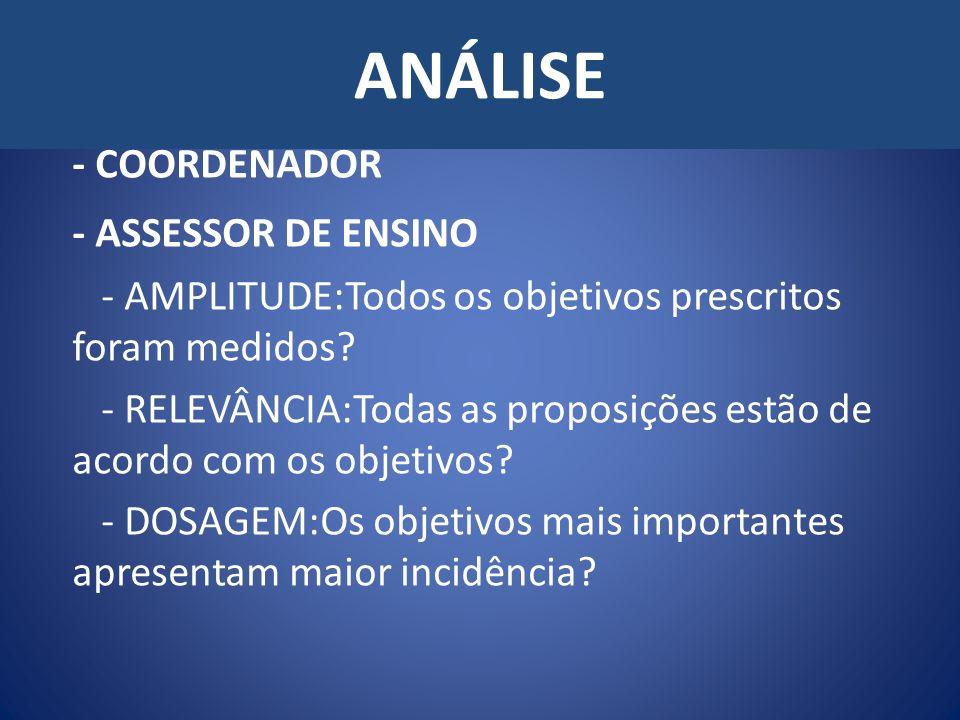 ANÁLISE - COORDENADOR - ASSESSOR DE ENSINO - AMPLITUDE:Todos os objetivos prescritos foram medidos.