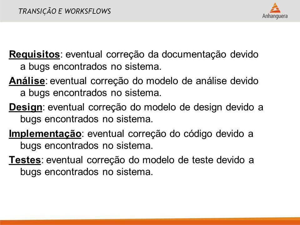 TRANSIÇÃO E WORKSFLOWS Requisitos: eventual correção da documentação devido a bugs encontrados no sistema. Análise: eventual correção do modelo de aná