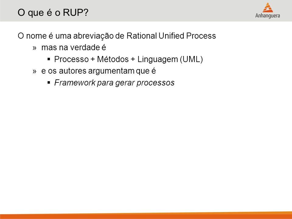 O que é o RUP? O nome é uma abreviação de Rational Unified Process »mas na verdade é Processo + Métodos + Linguagem (UML) »e os autores argumentam que