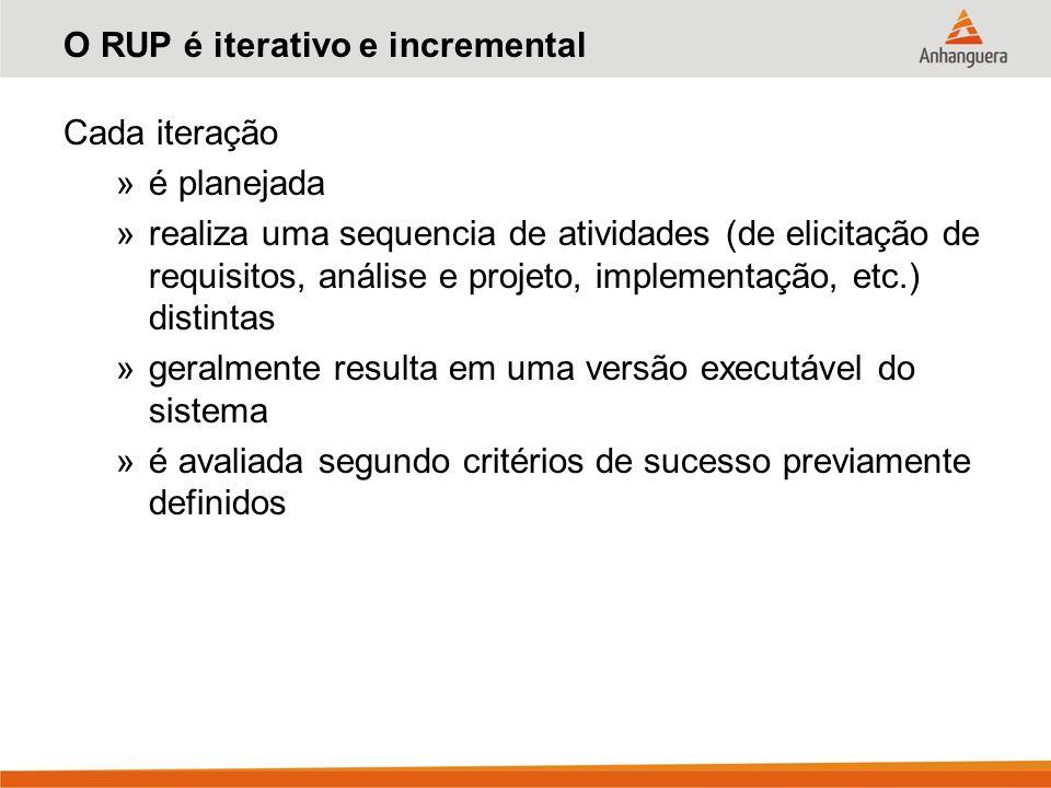 O RUP é iterativo e incremental Cada iteração »é planejada »realiza uma sequencia de atividades (de elicitação de requisitos, análise e projeto, imple