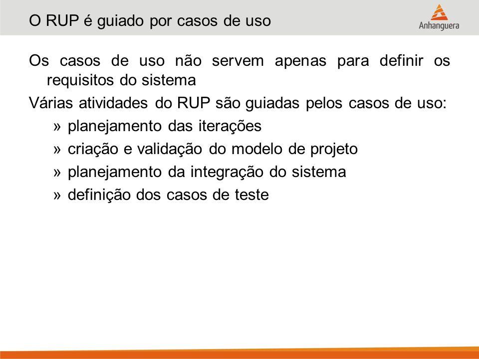 O RUP é guiado por casos de uso Os casos de uso não servem apenas para definir os requisitos do sistema Várias atividades do RUP são guiadas pelos cas
