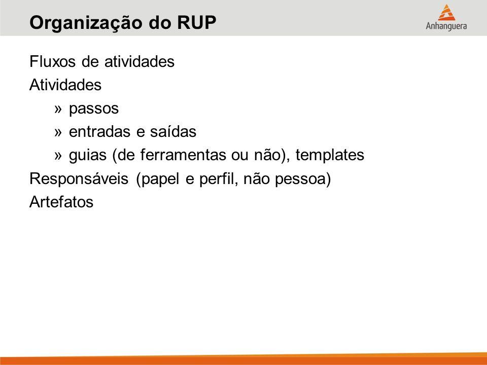 Organização do RUP Fluxos de atividades Atividades »passos »entradas e saídas »guias (de ferramentas ou não), templates Responsáveis (papel e perfil,