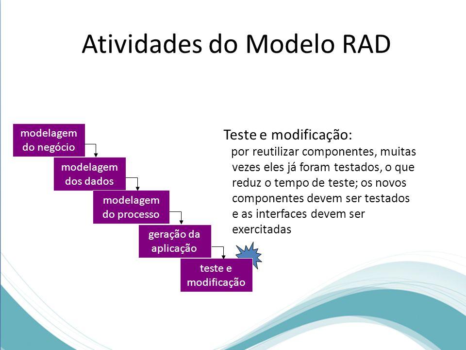 modelagem do negócio modelagem dos dados modelagem do processo geração da aplicação teste e modificação Teste e modificação: por reutilizar componente