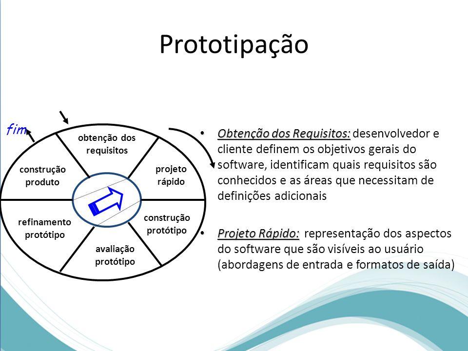 Prototipação Obtenção dos Requisitos: Obtenção dos Requisitos: desenvolvedor e cliente definem os objetivos gerais do software, identificam quais requ