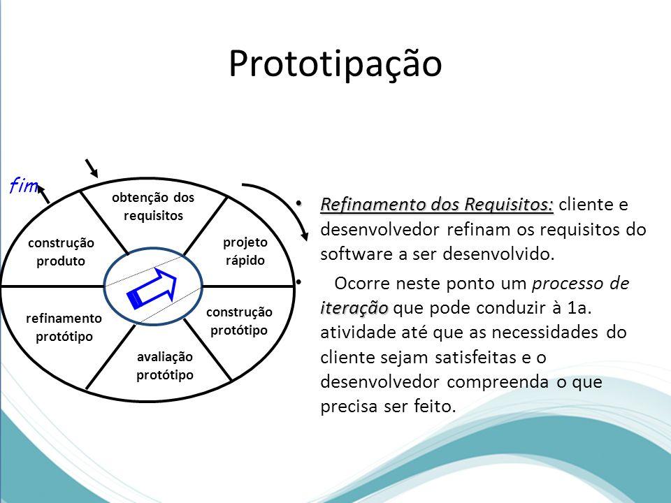 Prototipação Refinamento dos Requisitos: Refinamento dos Requisitos: cliente e desenvolvedor refinam os requisitos do software a ser desenvolvido. ite