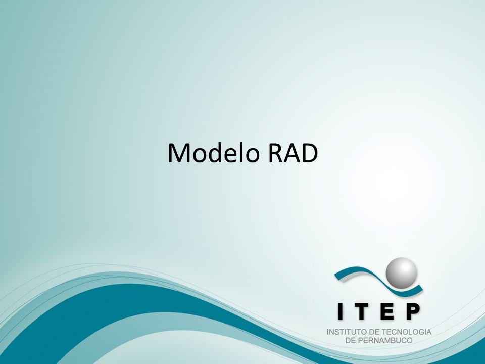 Modelo RAD (Rapid Application Development É o modelo seqüencial linear mas que enfatiza um desenvolvimento extremamente rápido; A alta velocidade é conseguida através de uma abordagem de construção baseada em componentes; Usado quando os requisitos são bem definidos e o escopo do sistema é restrito.