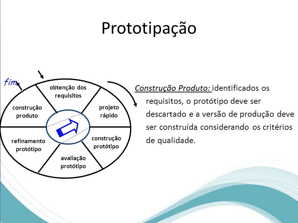 Prototipação Construção Produto: Construção Produto: identificados os requisitos, o protótipo deve ser descartado e a versão de produção deve ser cons
