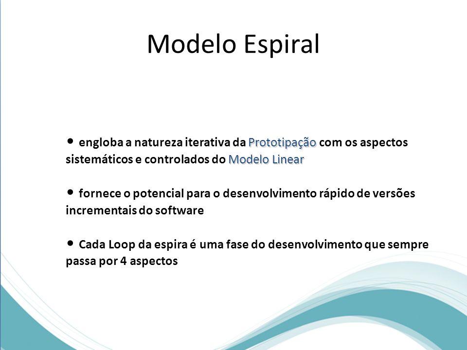 Modelo Espiral Prototipação Modelo Linear engloba a natureza iterativa da Prototipação com os aspectos sistemáticos e controlados do Modelo Linear for