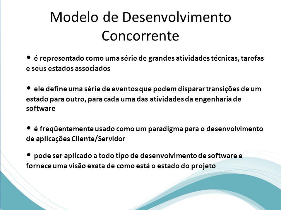 Modelo de Desenvolvimento Concorrente é representado como uma série de grandes atividades técnicas, tarefas e seus estados associados ele define uma s