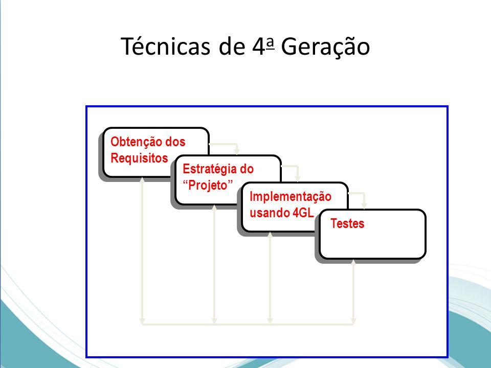 Obtenção dos Requisitos Estratégia do Projeto Implementação usando 4GL Testes Técnicas de 4 a Geração