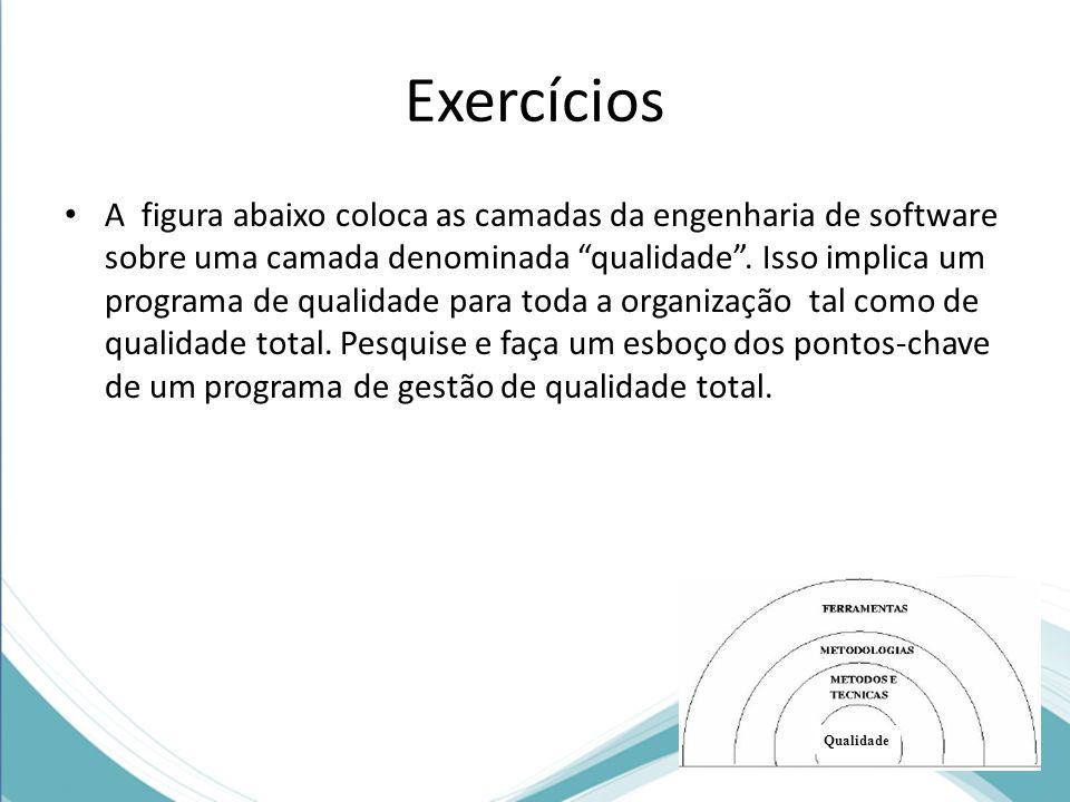 Exercícios A figura abaixo coloca as camadas da engenharia de software sobre uma camada denominada qualidade. Isso implica um programa de qualidade pa
