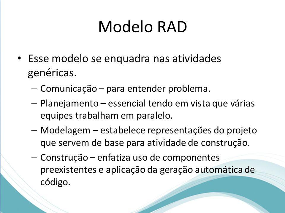 Modelo Espiral Planejamento Definição de Objetivos Análise de projeto Avaliação e redução de risco Desenvolvimento e Validação Cada loop da espira é uma fase de desenvolvimento do software;