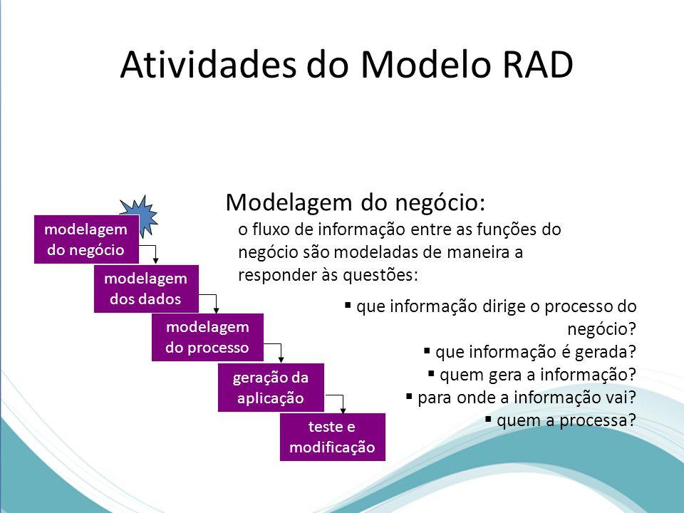 modelagem do negócio modelagem dos dados modelagem do processo geração da aplicação teste e modificação Modelagem dos dados: o fluxo de informação definido na fase anterior é refinado em um conjunto de objetos de dados que são necessários para dar suporte ao negócio; são identificadas as características de cada objeto e são definidos seus relacionamentos Atividades do Modelo RAD