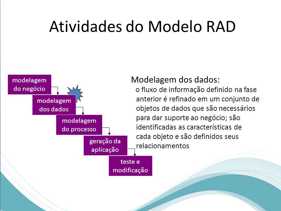 modelagem do negócio modelagem dos dados modelagem do processo geração da aplicação teste e modificação Modelagem do processo: os objetos de dados definidos são transformados para se obter o fluxo de informação necessário para implementar uma função do negócio; são criadas as descrições dos processamentos necessários para manipular esses objetos de dados Atividades do Modelo RAD