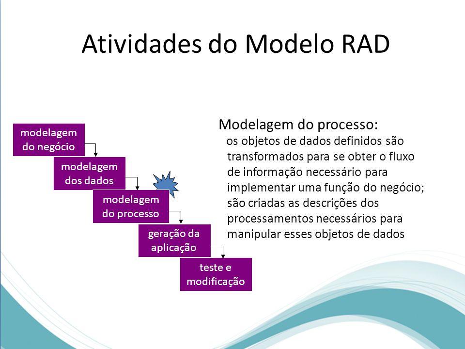 modelagem do negócio modelagem dos dados modelagem do processo geração da aplicação teste e modificação Geração da aplicação: o modelo RAD assume o uso de técnicas de 4a.