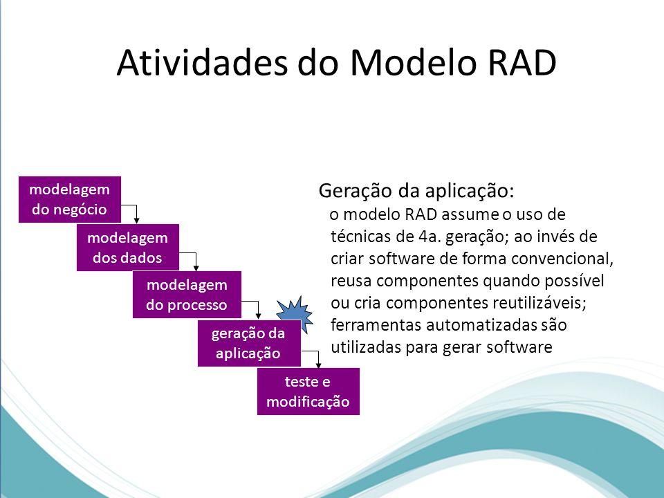modelagem do negócio modelagem dos dados modelagem do processo geração da aplicação teste e modificação Teste e modificação: por reutilizar componentes, muitas vezes eles já foram testados, o que reduz o tempo de teste; os novos componentes devem ser testados e as interfaces devem ser exercitadas Atividades do Modelo RAD