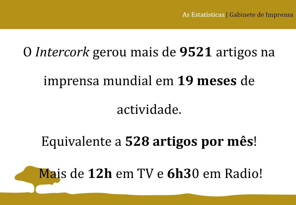 As Estatísticas | Gabinete de Imprensa O Intercork gerou mais de 9521 artigos na imprensa mundial em 19 meses de actividade. Equivalente a 528 artigos