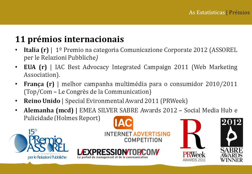 11 prémios internacionais Italia (r) | 1º Premio na categoria Comunicazione Corporate 2012 (ASSOREL per le Relazioni Pubbliche) EUA (r) | IAC Best Adv