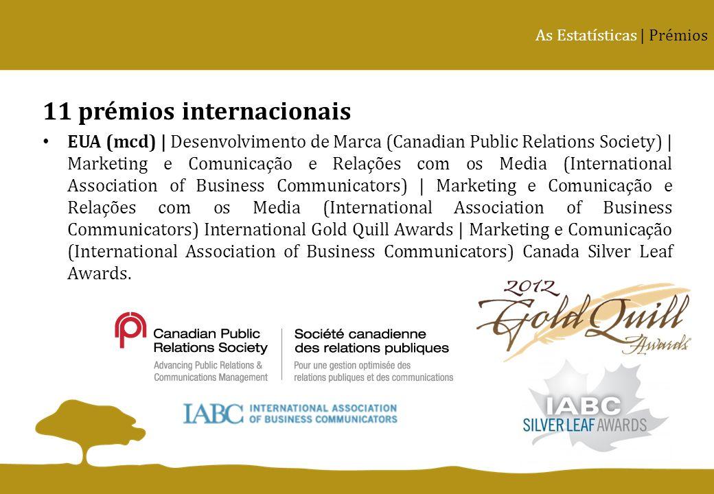 11 prémios internacionais EUA (mcd) | Desenvolvimento de Marca (Canadian Public Relations Society) | Marketing e Comunicação e Relações com os Media (