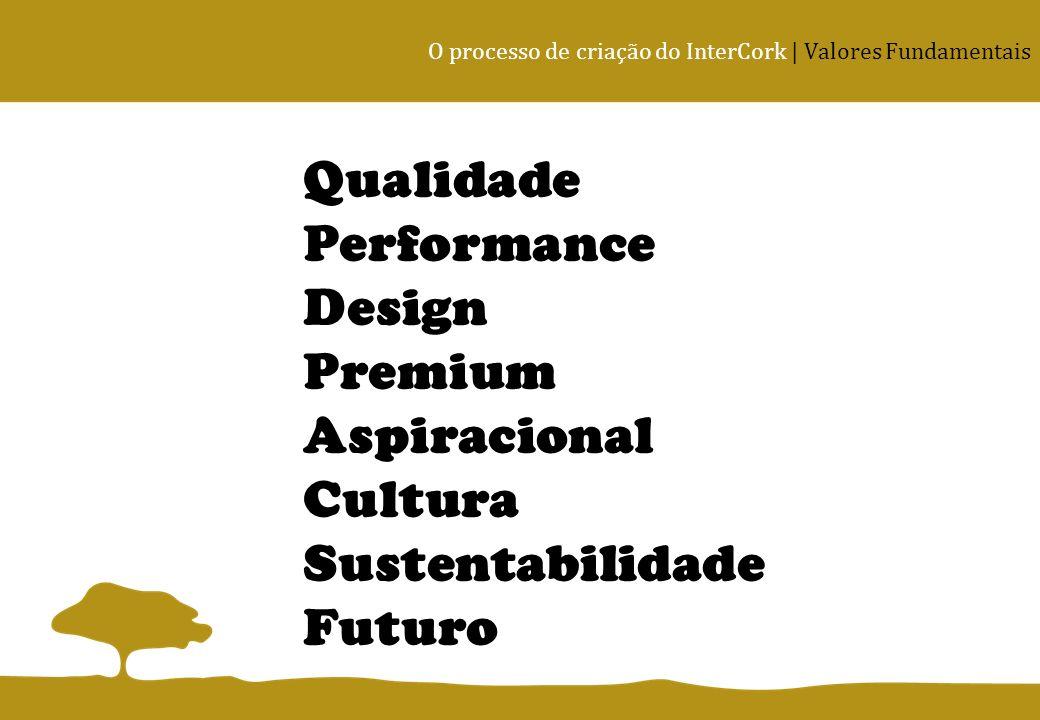 O processo de criação do InterCork | Valores Fundamentais Qualidade Performance Design Premium Aspiracional Cultura Sustentabilidade Futuro