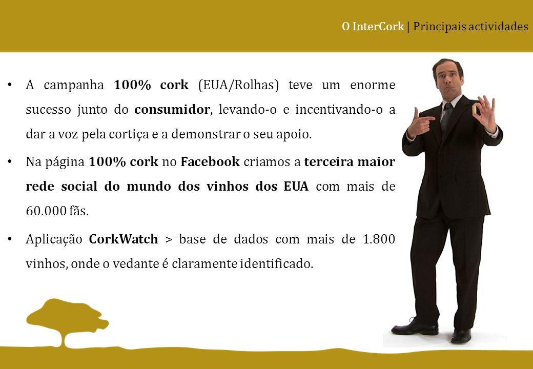 A campanha 100% cork (EUA/Rolhas) teve um enorme sucesso junto do consumidor, levando-o e incentivando-o a dar a voz pela cortiça e a demonstrar o seu