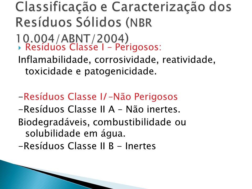 Resíduos Classe I – Perigosos: Inflamabilidade, corrosividade, reatividade, toxicidade e patogenicidade. -Resíduos Classe II –Não Perigosos -Resíduos