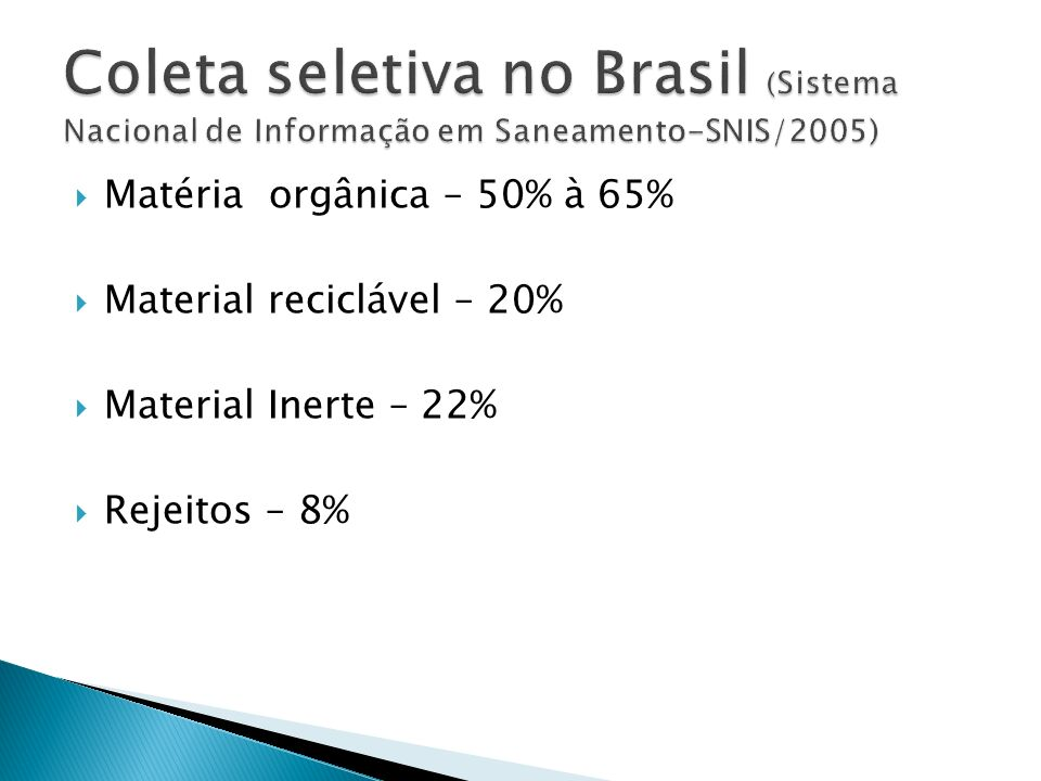 Matéria orgânica – 50% à 65% Material reciclável – 20% Material Inerte – 22% Rejeitos – 8%