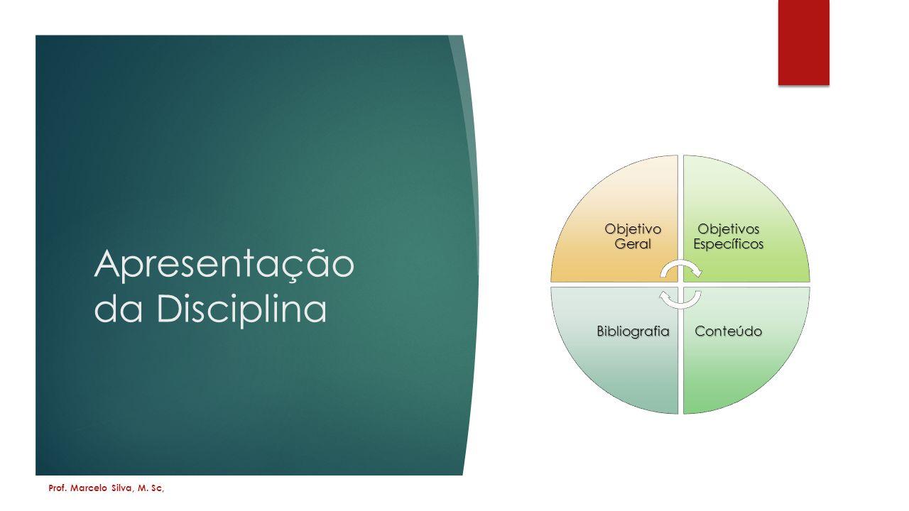 Apresentação da Disciplina Objetivo Geral Objetivos Específicos ConteúdoBibliografia Prof. Marcelo Silva, M. Sc,