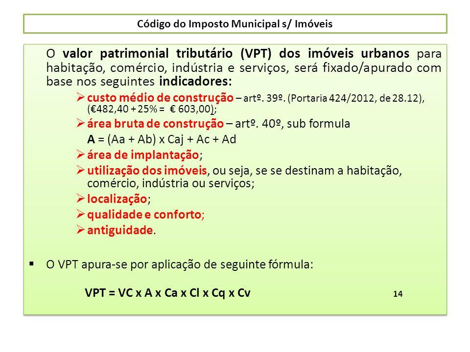Código do Imposto Municipal s/ Imóveis O valor patrimonial tributário (VPT) dos imóveis urbanos para habitação, comércio, indústria e serviços, será f