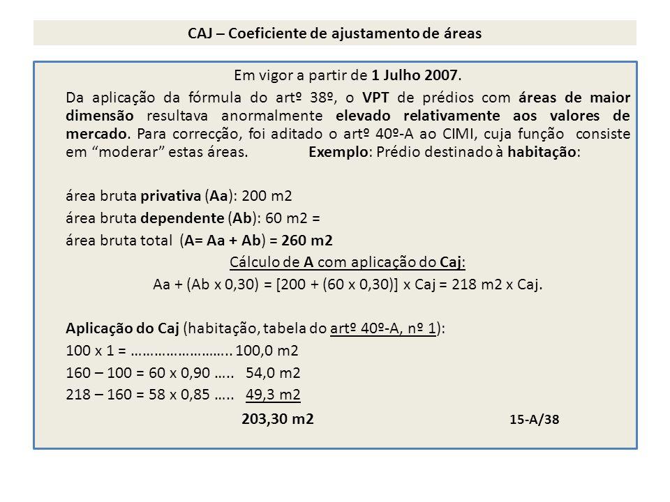 CAJ – Coeficiente de ajustamento de áreas Em vigor a partir de 1 Julho 2007. Da aplicação da fórmula do artº 38º, o VPT de prédios com áreas de maior