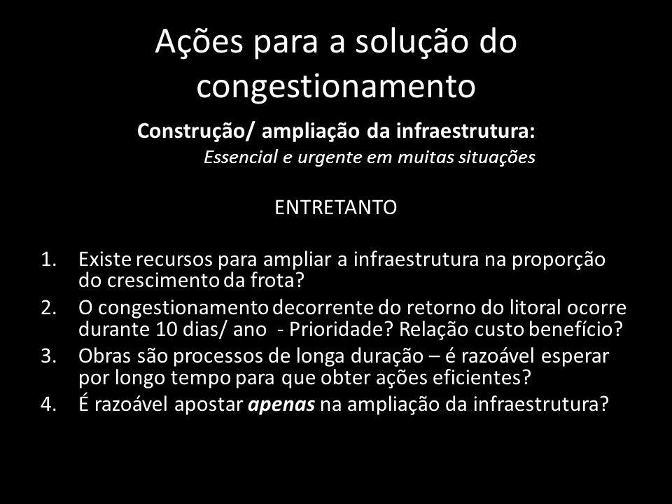 Ações para a solução do congestionamento Construção/ ampliação da infraestrutura: Essencial e urgente em muitas situações ENTRETANTO 1.Existe recursos