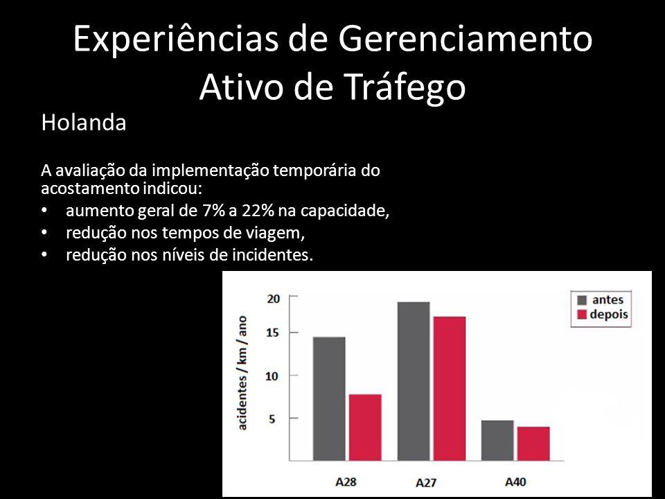 Experiências de Gerenciamento Ativo de Tráfego Holanda A avaliação da implementação temporária do acostamento indicou: aumento geral de 7% a 22% na ca