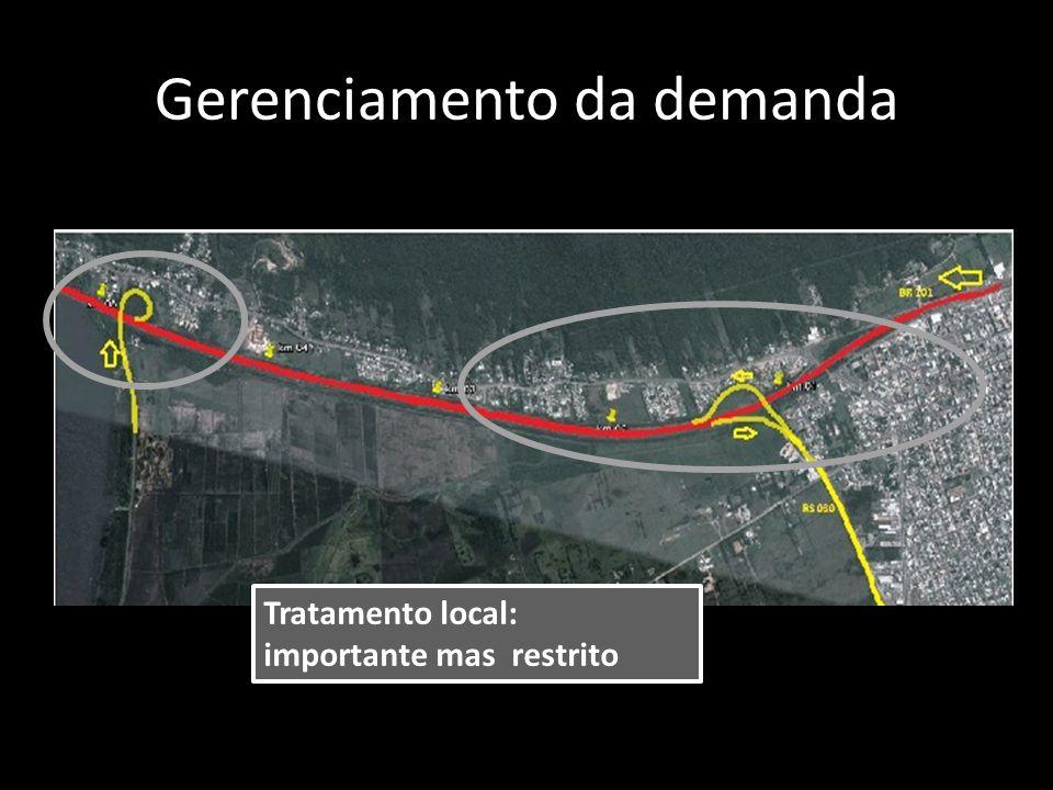 Gerenciamento da demanda Tratamento local: importante mas restrito