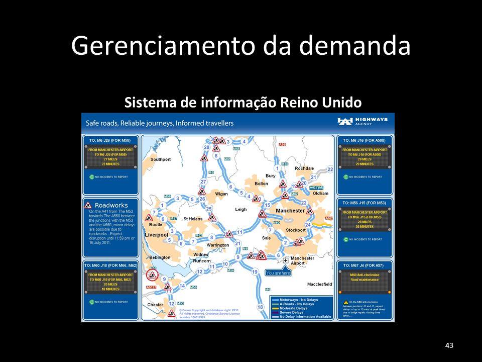 Gerenciamento da demanda 43 Sistema de informação Reino Unido