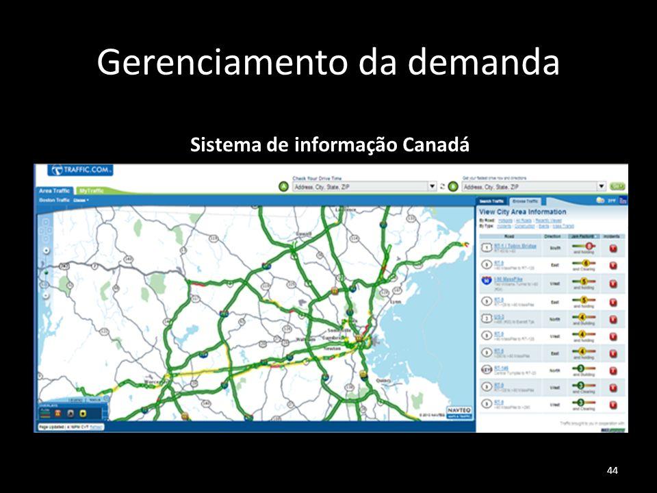 Gerenciamento da demanda 44 Sistema de informação Canadá