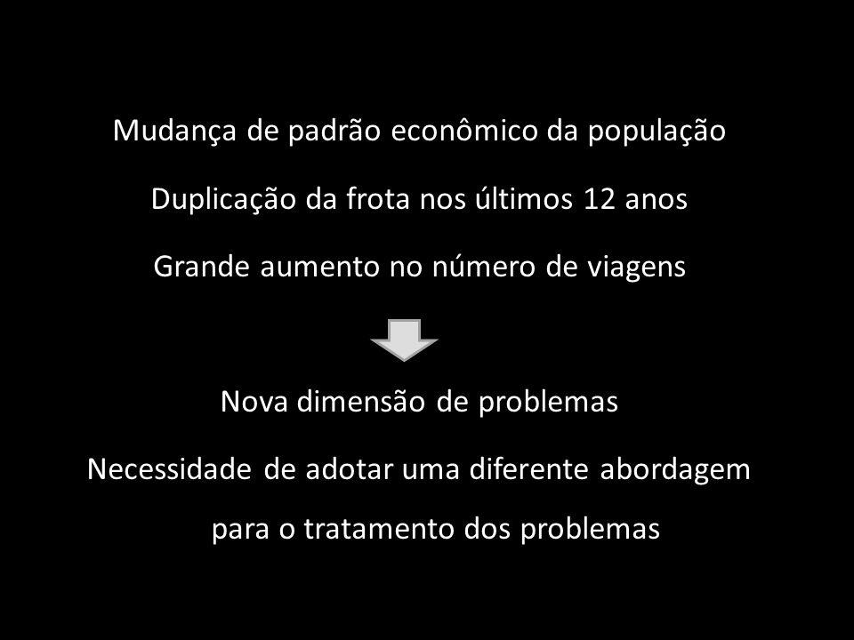 Mudança de padrão econômico da população Duplicação da frota nos últimos 12 anos Grande aumento no número de viagens Nova dimensão de problemas Necess