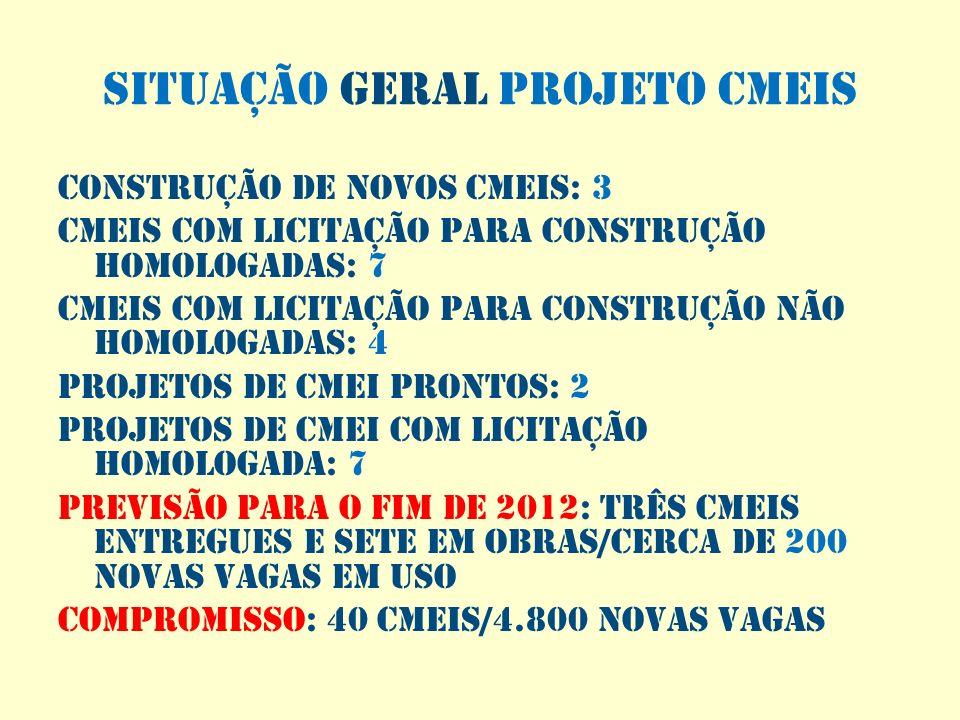 Situação geral projeto cmeis CONSTRUÇÃO DE NOVOS CMEIS: 3 CMEIS COM LICITAÇÃO PARA CONSTRUÇÃO HOMOLOGADAS: 7 CMEIS COM LICITAÇÃO PARA CONSTRUÇÃO NÃO H