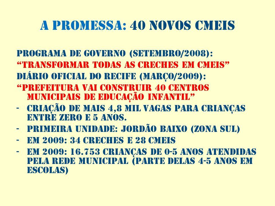 A PROMESSA: 40 novos CMEIs Programa de governo (Setembro/2008): Transformar todas as creches em CMEIS Diário Oficial do Recife (Março/2009): Prefeitur