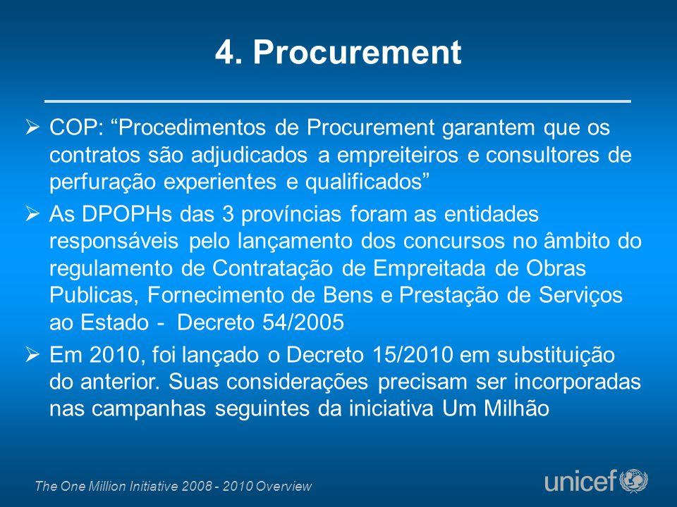 The One Million Initiative 2008 - 2010 Overview COP: Procedimentos de Procurement garantem que os contratos são adjudicados a empreiteiros e consultor