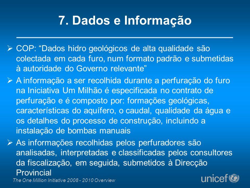 The One Million Initiative 2008 - 2010 Overview COP: Dados hidro geológicos de alta qualidade são colectada em cada furo, num formato padrão e submeti
