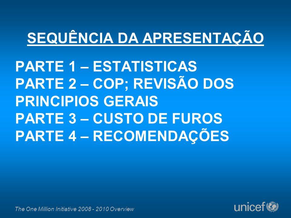 The One Million Initiative 2008 - 2010 Overview PARTE 1 – ESTATISTICAS PARTE 2 – COP; REVISÃO DOS PRINCIPIOS GERAIS PARTE 3 – CUSTO DE FUROS PARTE 4 –