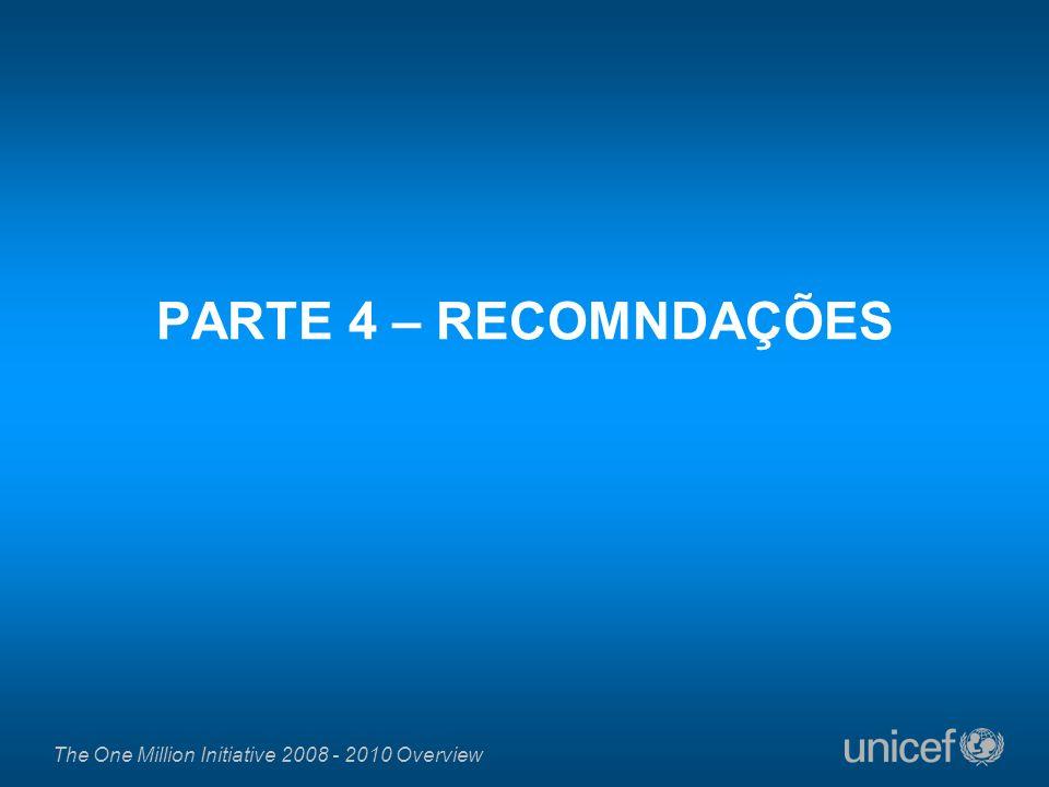 The One Million Initiative 2008 - 2010 Overview PARTE 4 – RECOMNDAÇÕES
