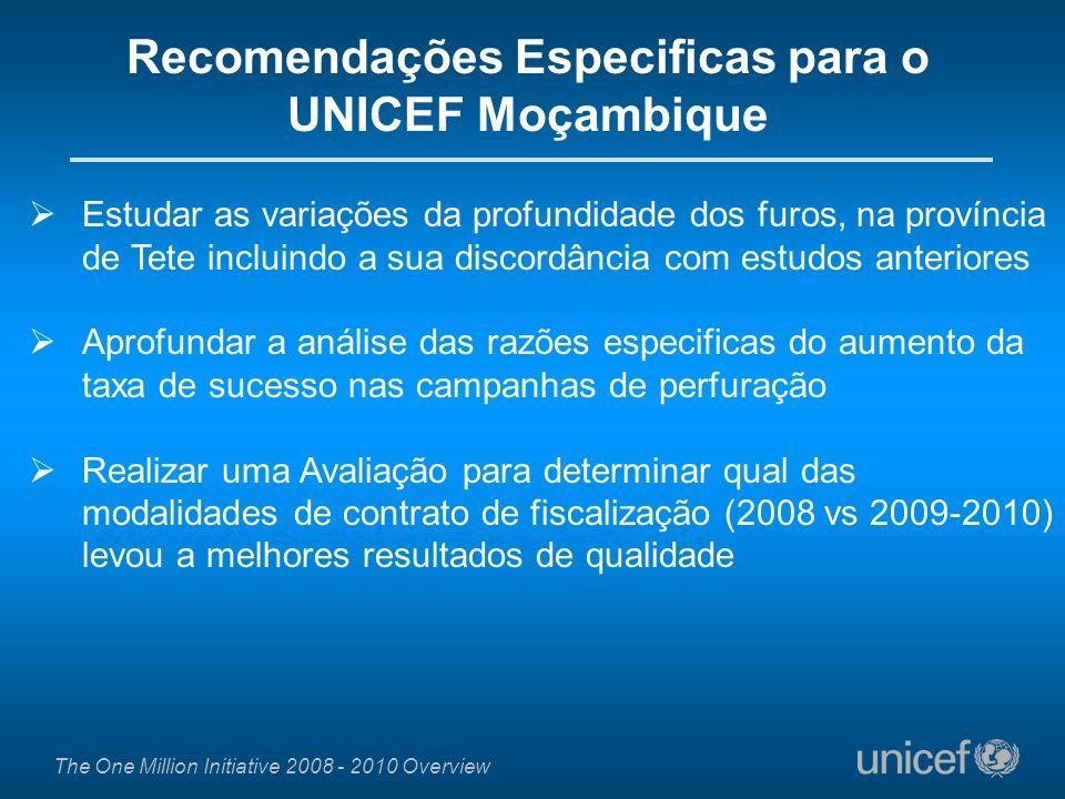 The One Million Initiative 2008 - 2010 Overview Estudar as variações da profundidade dos furos, na província de Tete incluindo a sua discordância com