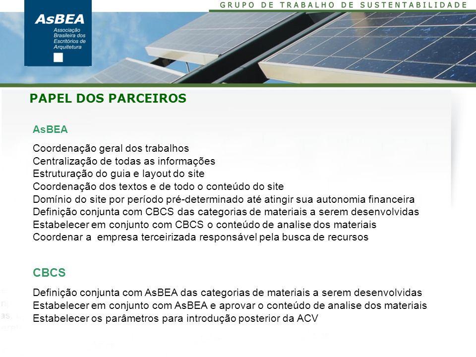 AsBEA Coordenação geral dos trabalhos Centralização de todas as informações Estruturação do guia e layout do site Coordenação dos textos e de todo o c