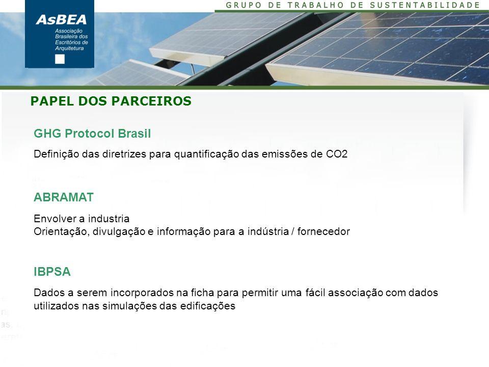 GHG Protocol Brasil Definição das diretrizes para quantificação das emissões de CO2 ABRAMAT Envolver a industria Orientação, divulgação e informação p